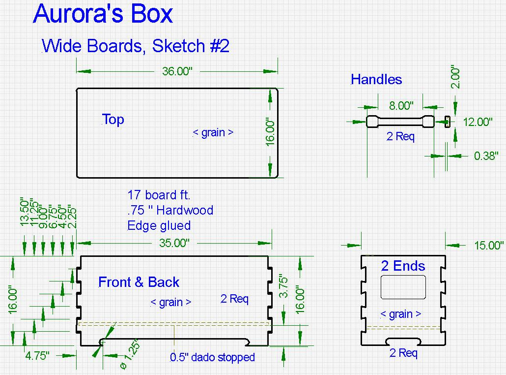 Aurora Box Sheet 3